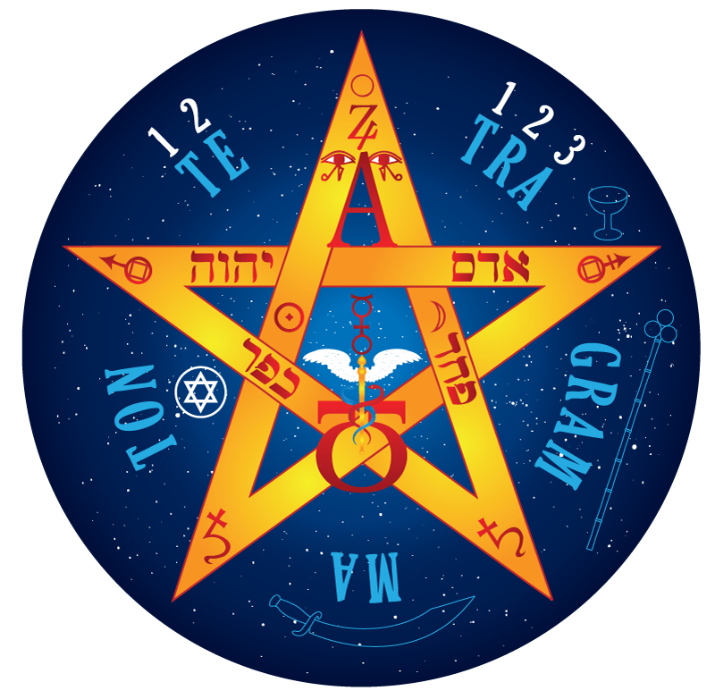 Spiritual Self-Defense - Chicago Gnosis
